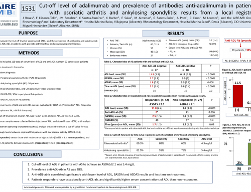 Cut-off level of adalimumab and prevalence of antibodies anti-adalimumab in patients with psoriatic arthritis and ankylosing spondylitis: results from a local registry