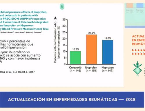 Tratamientos sintomáticos en reumatología: analgésicos y antiinflamatorios