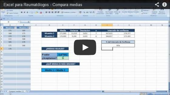 Excel para Reumatólogos – Compara medias