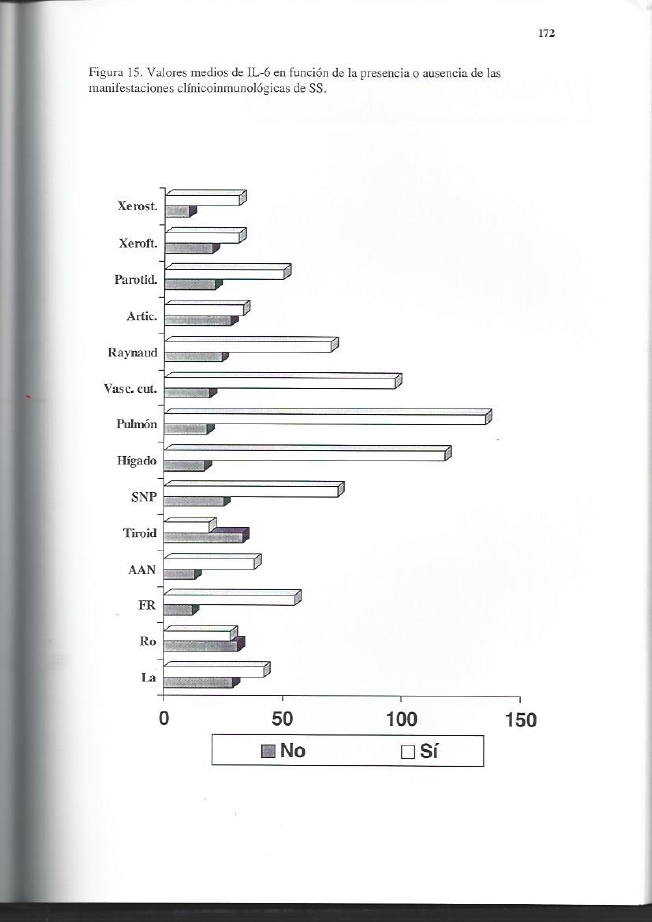 Factores víricos, hormonales e inmunomoduladores en la etiopatogenia del síndrome de Sjögren primario