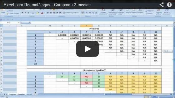Excel para Reumatólogos – Compara +2 medias