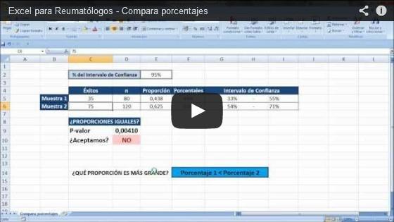 Excel para Reumatólogos – Compara porcentajes